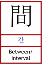 Hanja Gan Interval Between